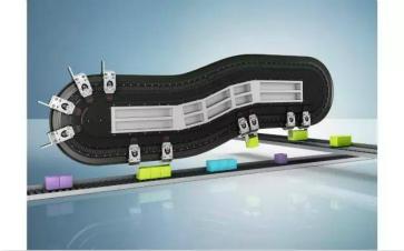 倍福 | 针对装配与搬运技术的工业 4.0 方案