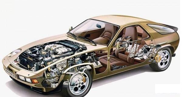数字工厂:工业4.0催化了美国新一轮高效汽车制造