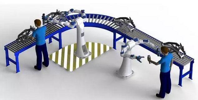 协作机器人--智能工厂的当然之选