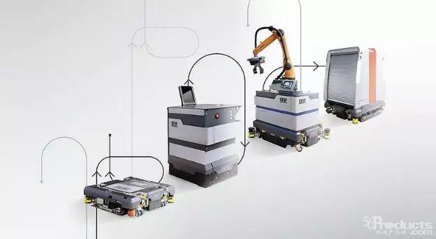 德国传动设备巨头SEW(AMTS 2019展位号:W1-F10)打造的标杆智能工厂