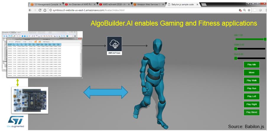 在基于云计算的现代应用时代,AlgoBuilder将变得更智能