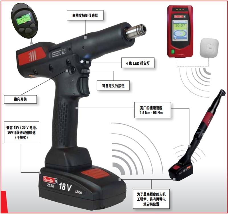 CVI3无线电池工具