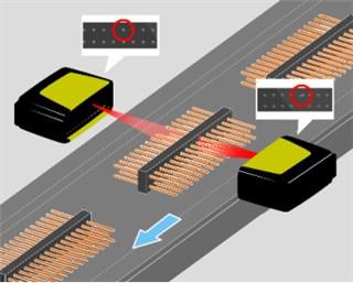 3D vision detection