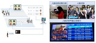 Apple Assessment Platform Sequence System