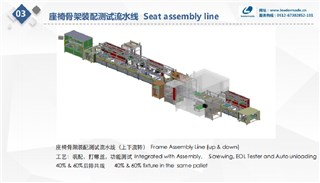 Seat assembly test line